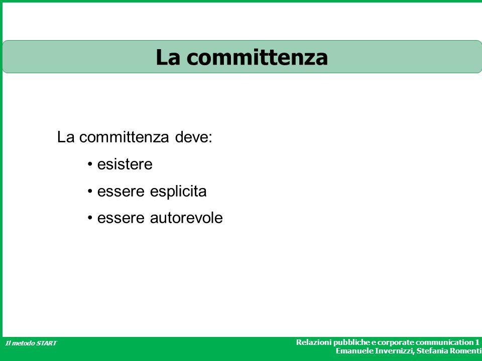 Relazioni pubbliche e corporate communication 1 Emanuele Invernizzi, Stefania Romenti Il metodo START La committenza La committenza deve: esistere ess