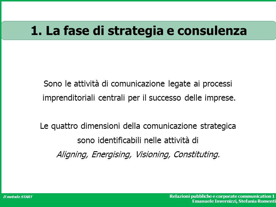 Relazioni pubbliche e corporate communication 1 Emanuele Invernizzi, Stefania Romenti Il metodo START 1. La fase di strategia e consulenza Sono le att