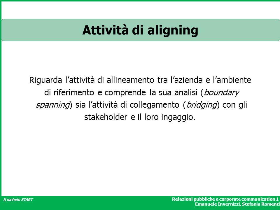 Relazioni pubbliche e corporate communication 1 Emanuele Invernizzi, Stefania Romenti Il metodo START Attività di aligning Riguarda lattività di allin