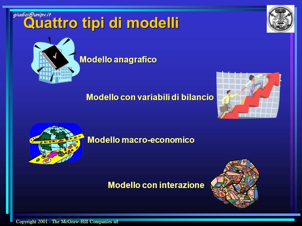 giudici@unipv.it Copyright 2001 - The McGraw-Hill Companies srl Quattro tipi di modelli Modello anagrafico Modello con variabili di bilancio Modello macro-economico Modello con interazione