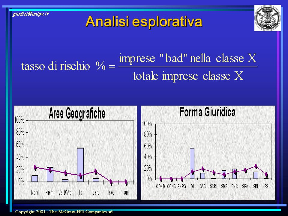 giudici@unipv.it Copyright 2001 - The McGraw-Hill Companies srl Analisi esplorativa