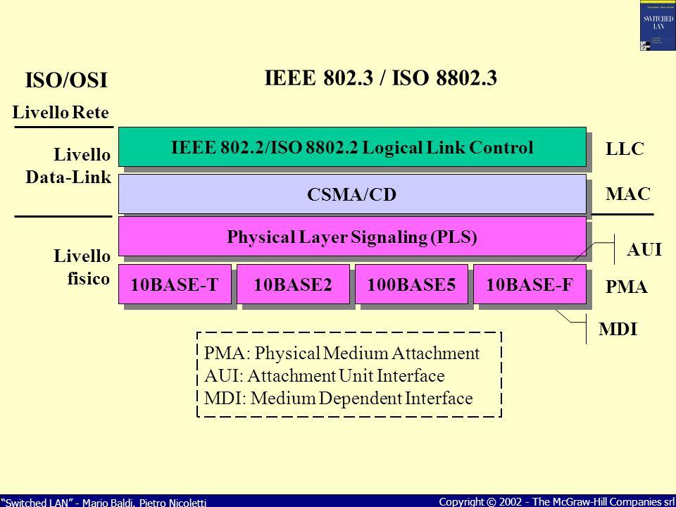 Switched LAN - Mario Baldi, Pietro Nicoletti Copyright © 2002 - The McGraw-Hill Companies srl MDI Livello Data-Link Livello fisico ISO/OSI IEEE 802.3 / ISO 8802.3 CSMA/CD Physical Layer Signaling (PLS) 10BASE-T 10BASE2 100BASE5 10BASE-F AUI MAC PMA: Physical Medium Attachment AUI: Attachment Unit Interface MDI: Medium Dependent Interface IEEE 802.2/ISO 8802.2 Logical Link Control LLC Livello Rete PMA
