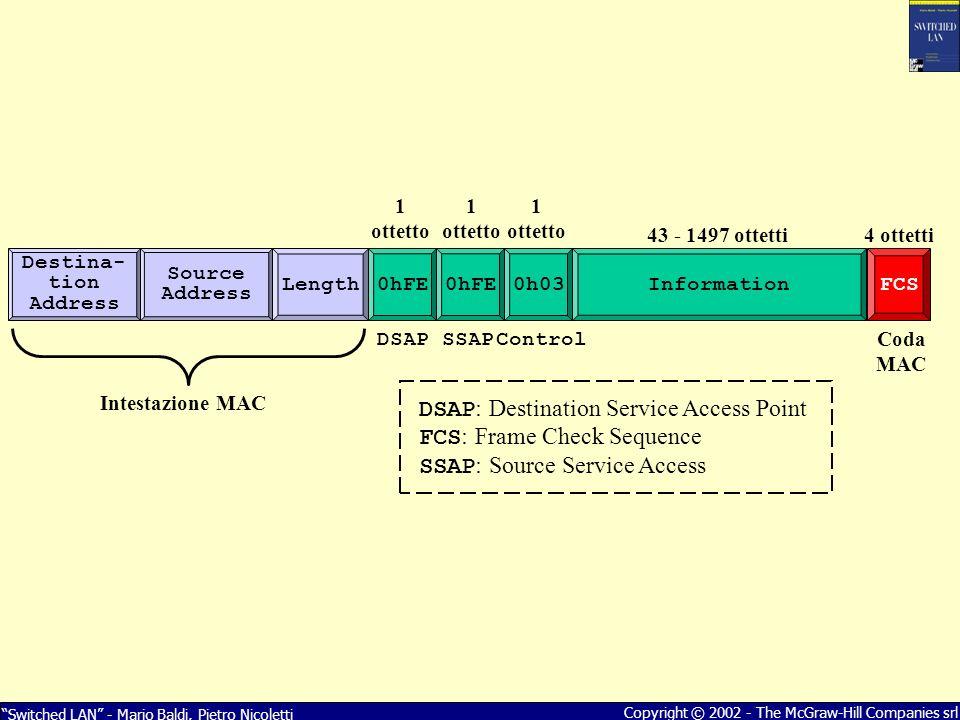 Switched LAN - Mario Baldi, Pietro Nicoletti Copyright © 2002 - The McGraw-Hill Companies srl FCS Intestazione MAC Coda MAC 1 ottetto 4 ottetti DSAP : Destination Service Access Point FCS : Frame Check Sequence SSAP : Source Service Access 0hFE 0h03Information DSAPSSAPControl 1 ottetto 1 ottetto 43 - 1497 ottetti Length Destina- tion Address Source Address