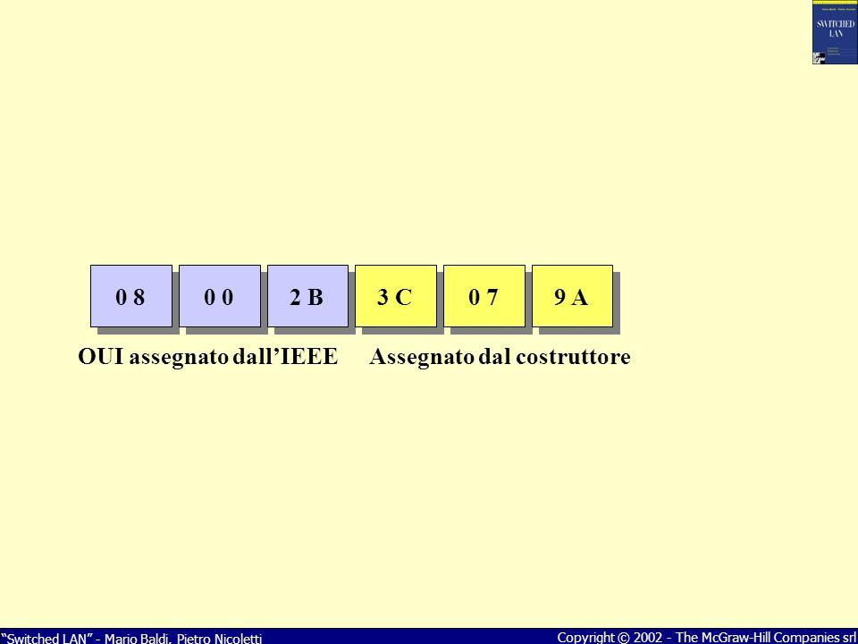 Switched LAN - Mario Baldi, Pietro Nicoletti Copyright © 2002 - The McGraw-Hill Companies srl 0 8 OUI assegnato dallIEEEAssegnato dal costruttore 0 2 B 3 C 0 7 9 A