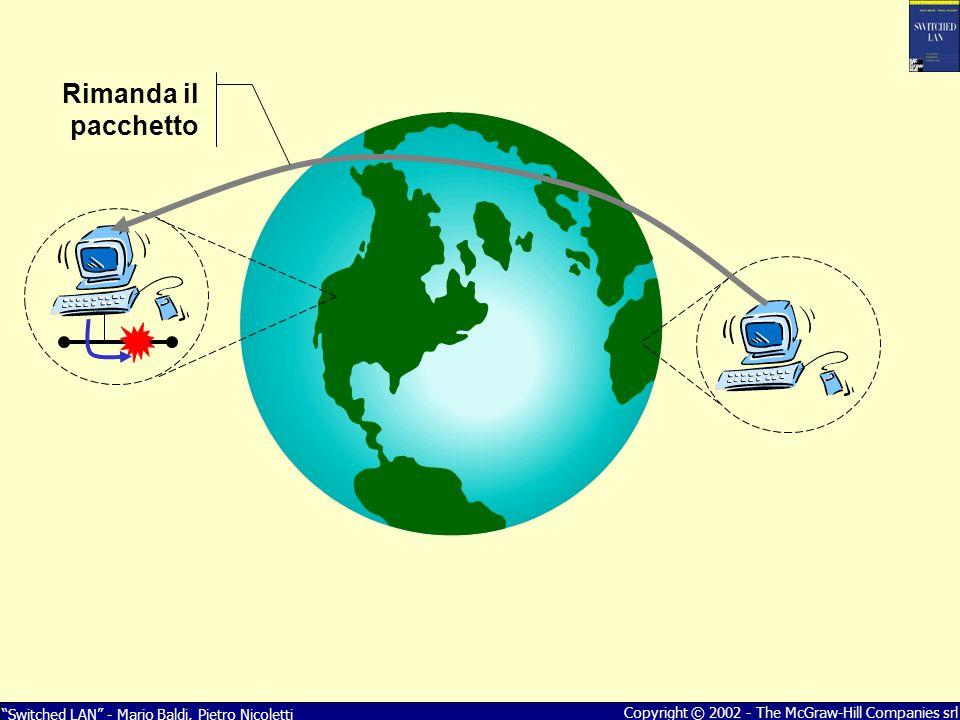 Switched LAN - Mario Baldi, Pietro Nicoletti Copyright © 2002 - The McGraw-Hill Companies srl Rimanda il pacchetto