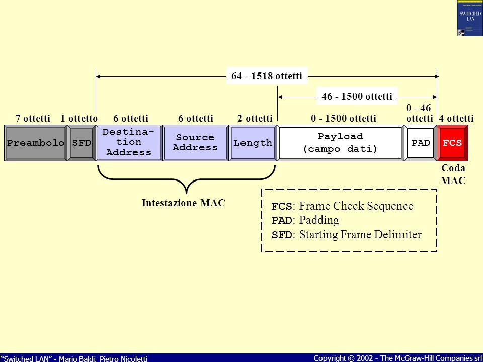 Switched LAN - Mario Baldi, Pietro Nicoletti Copyright © 2002 - The McGraw-Hill Companies srl (TX) 9.6 μs min.
