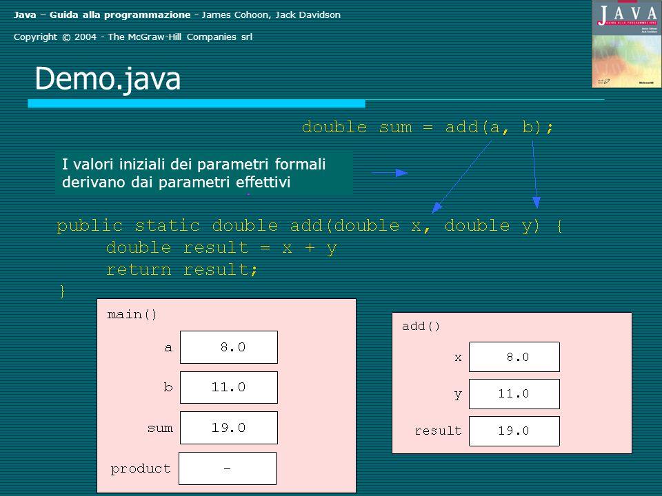 Java – Guida alla programmazione - James Cohoon, Jack Davidson Copyright © 2004 - The McGraw-Hill Companies srl Demo.java I valori iniziali dei parame