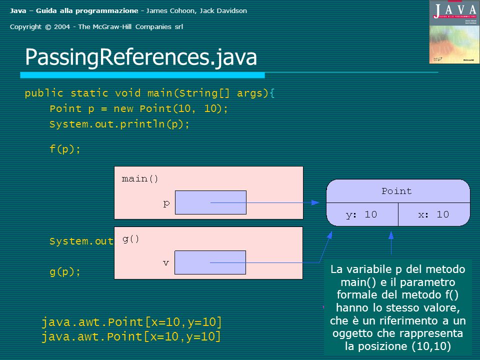Java – Guida alla programmazione - James Cohoon, Jack Davidson Copyright © 2004 - The McGraw-Hill Companies srl PassingReferences.java public static void main(String[] args){ Point p = new Point(10, 10); System.out.println(p); f(p); System.out.println(p); g(p); java.awt.Point[x=10,y=10 ] La variabile p del metodo main() e il parametro formale del metodo f() hanno lo stesso valore, che è un riferimento a un oggetto che rappresenta la posizione (10,10)