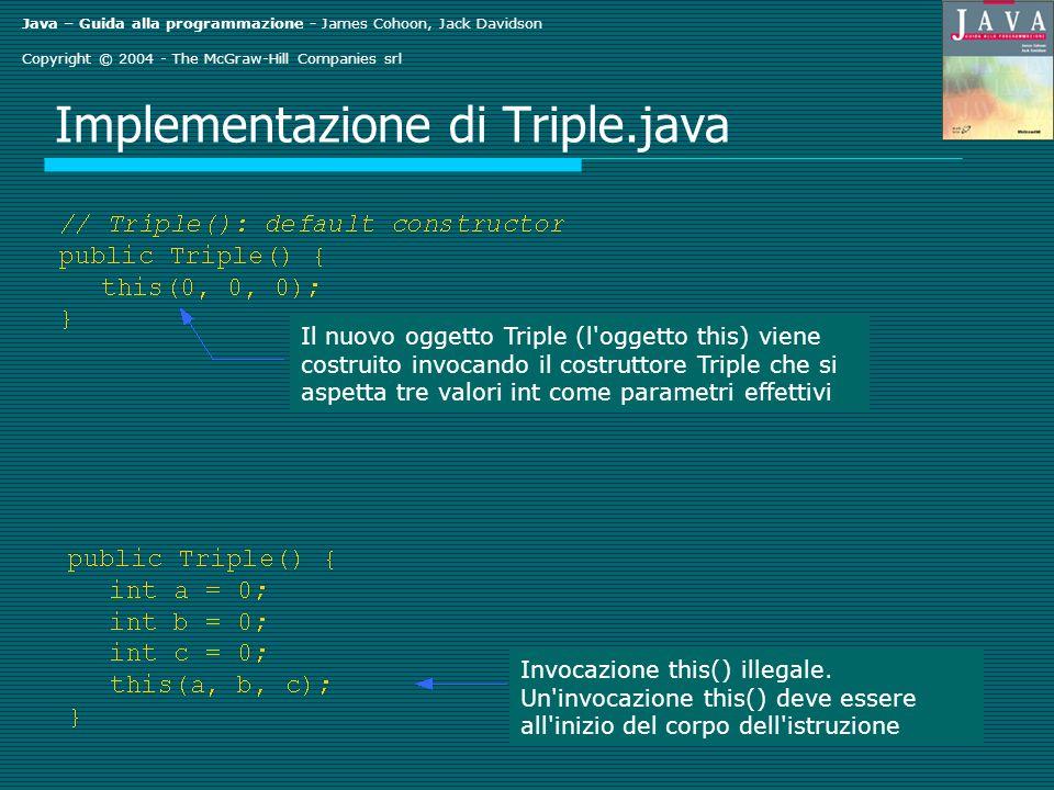 Java – Guida alla programmazione - James Cohoon, Jack Davidson Copyright © 2004 - The McGraw-Hill Companies srl Implementazione di Triple.java Il nuov