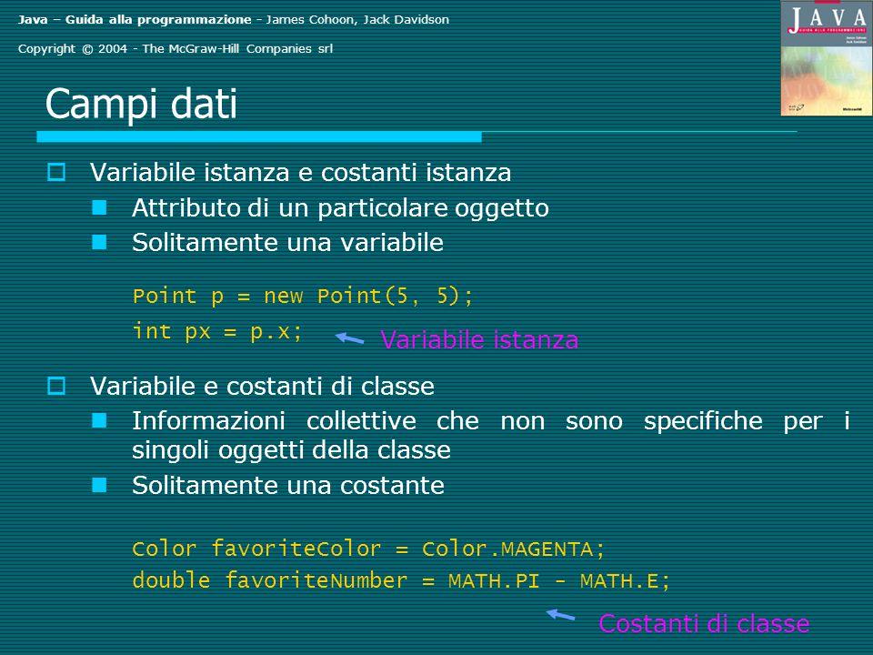 Java – Guida alla programmazione - James Cohoon, Jack Davidson Copyright © 2004 - The McGraw-Hill Companies srl Campi dati Variabile istanza e costant