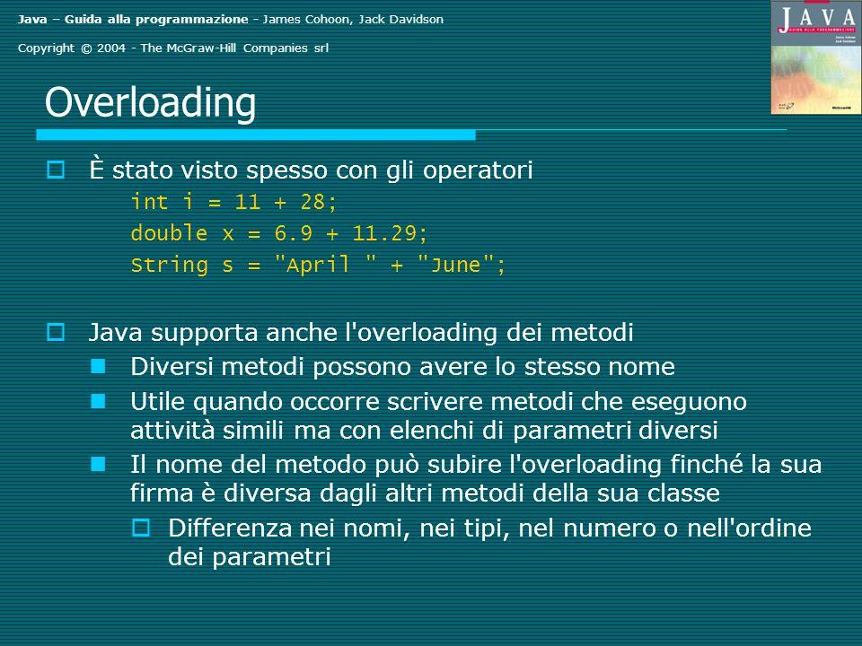 Java – Guida alla programmazione - James Cohoon, Jack Davidson Copyright © 2004 - The McGraw-Hill Companies srl Overloading È stato visto spesso con g
