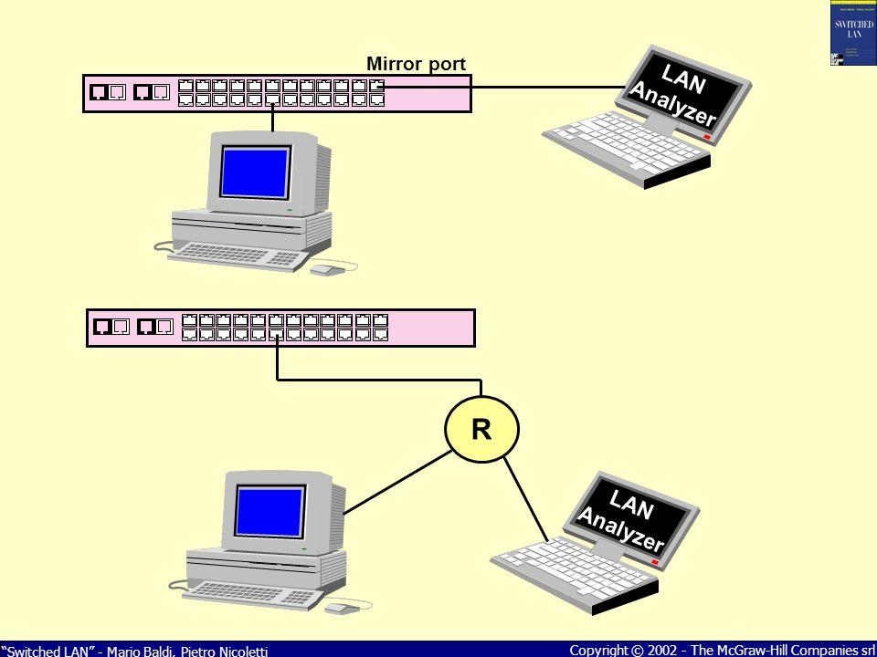 Switched LAN - Mario Baldi, Pietro Nicoletti Copyright © 2002 - The McGraw-Hill Companies srl LAN Analyzer R Mirror port