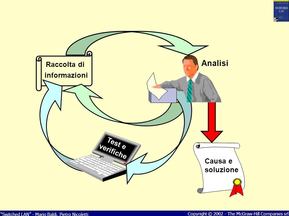 Switched LAN - Mario Baldi, Pietro Nicoletti Copyright © 2002 - The McGraw-Hill Companies srl Raccolta di informazioni Causa e soluzione Test e verifiche Analisi