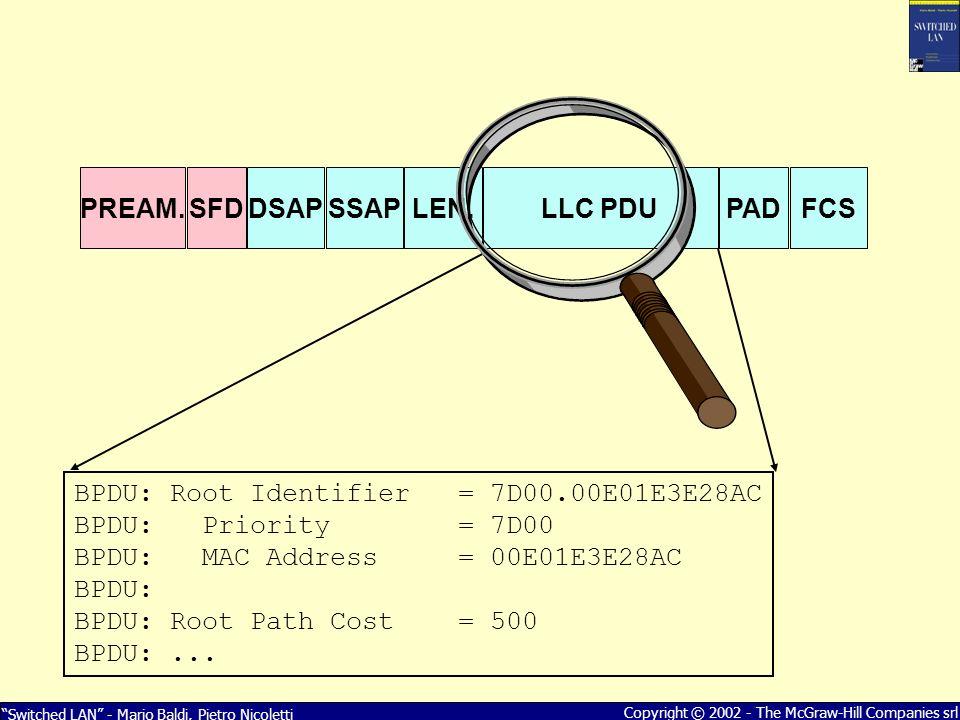 Switched LAN - Mario Baldi, Pietro Nicoletti Copyright © 2002 - The McGraw-Hill Companies srl PREAM.SFDDSAPSSAPLEN.LLC PDUPADFCS BPDU: Root Identifier
