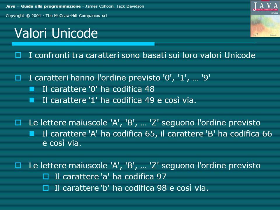 Java – Guida alla programmazione - James Cohoon, Jack Davidson Copyright © 2004 - The McGraw-Hill Companies srl Valori Unicode I confronti tra caratte