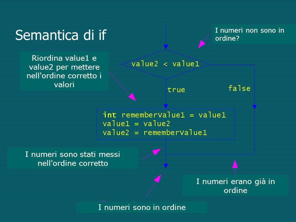 Semantica di if I numeri non sono in ordine? Riordina value1 e value2 per mettere nell'ordine corretto i valori I numeri sono stati messi nell'ordine