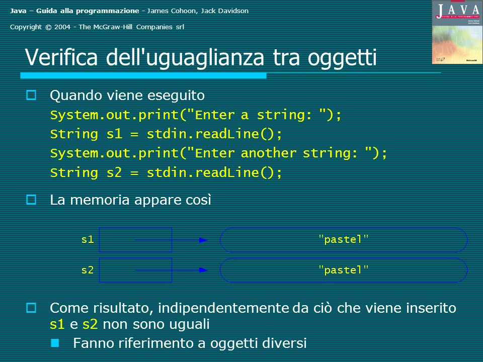 Java – Guida alla programmazione - James Cohoon, Jack Davidson Copyright © 2004 - The McGraw-Hill Companies srl Verifica dell uguaglianza tra oggetti Quando viene eseguito System.out.print( Enter a string: ); String s1 = stdin.readLine(); System.out.print( Enter another string: ); String s2 = stdin.readLine(); La memoria appare così Come risultato, indipendentemente da ciò che viene inserito s1 e s2 non sono uguali Fanno riferimento a oggetti diversi