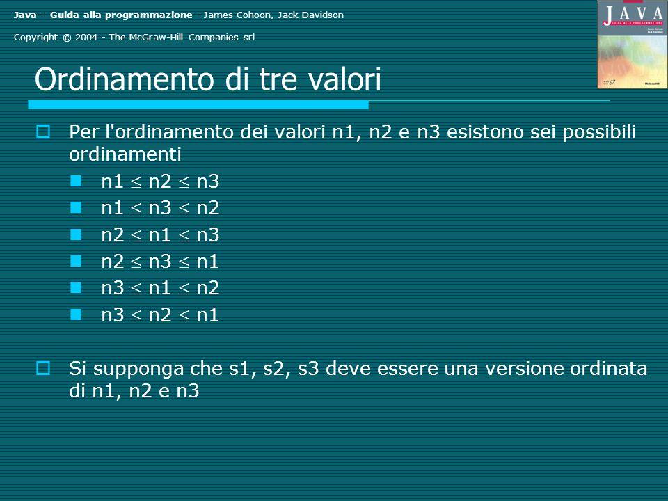 Java – Guida alla programmazione - James Cohoon, Jack Davidson Copyright © 2004 - The McGraw-Hill Companies srl Ordinamento di tre valori Per l ordinamento dei valori n1, n2 e n3 esistono sei possibili ordinamenti n1 n2 n3 n1 n3 n2 n2 n1 n3 n2 n3 n1 n3 n1 n2 n3 n2 n1 Si supponga che s1, s2, s3 deve essere una versione ordinata di n1, n2 e n3