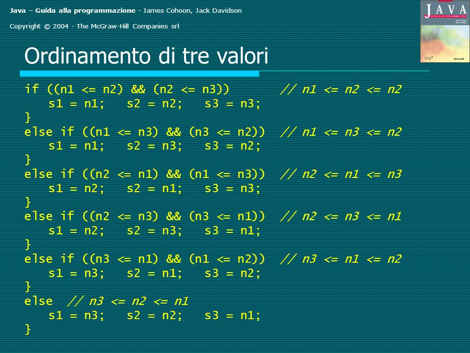 Java – Guida alla programmazione - James Cohoon, Jack Davidson Copyright © 2004 - The McGraw-Hill Companies srl Ordinamento di tre valori if ((n1 <= n2) && (n2 <= n3)) // n1 <= n2 <= n2 s1 = n1; s2 = n2; s3 = n3; } else if ((n1 <= n3) && (n3 <= n2)) // n1 <= n3 <= n2 s1 = n1; s2 = n3; s3 = n2; } else if ((n2 <= n1) && (n1 <= n3)) // n2 <= n1 <= n3 s1 = n2; s2 = n1; s3 = n3; } else if ((n2 <= n3) && (n3 <= n1)) // n2 <= n3 <= n1 s1 = n2; s2 = n3; s3 = n1; } else if ((n3 <= n1) && (n1 <= n2)) // n3 <= n1 <= n2 s1 = n3; s2 = n1; s3 = n2; } else // n3 <= n2 <= n1 s1 = n3; s2 = n2; s3 = n1; }