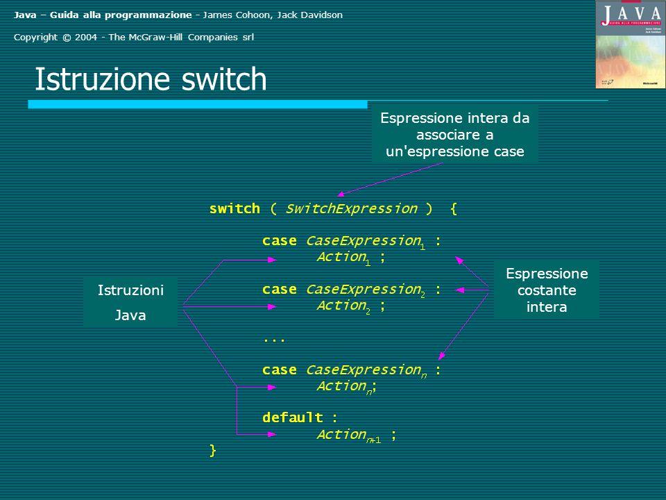 Java – Guida alla programmazione - James Cohoon, Jack Davidson Copyright © 2004 - The McGraw-Hill Companies srl Istruzione switch Espressione intera d