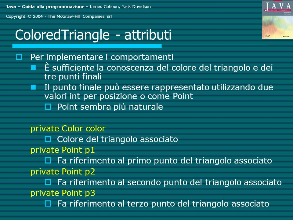 Java – Guida alla programmazione - James Cohoon, Jack Davidson Copyright © 2004 - The McGraw-Hill Companies srl ColoredTriangle - attributi Per implementare i comportamenti È sufficiente la conoscenza del colore del triangolo e dei tre punti finali Il punto finale può essere rappresentato utilizzando due valori int per posizione o come Point Point sembra più naturale private Color color Colore del triangolo associato private Point p1 Fa riferimento al primo punto del triangolo associato private Point p2 Fa riferimento al secondo punto del triangolo associato private Point p3 Fa riferimento al terzo punto del triangolo associato