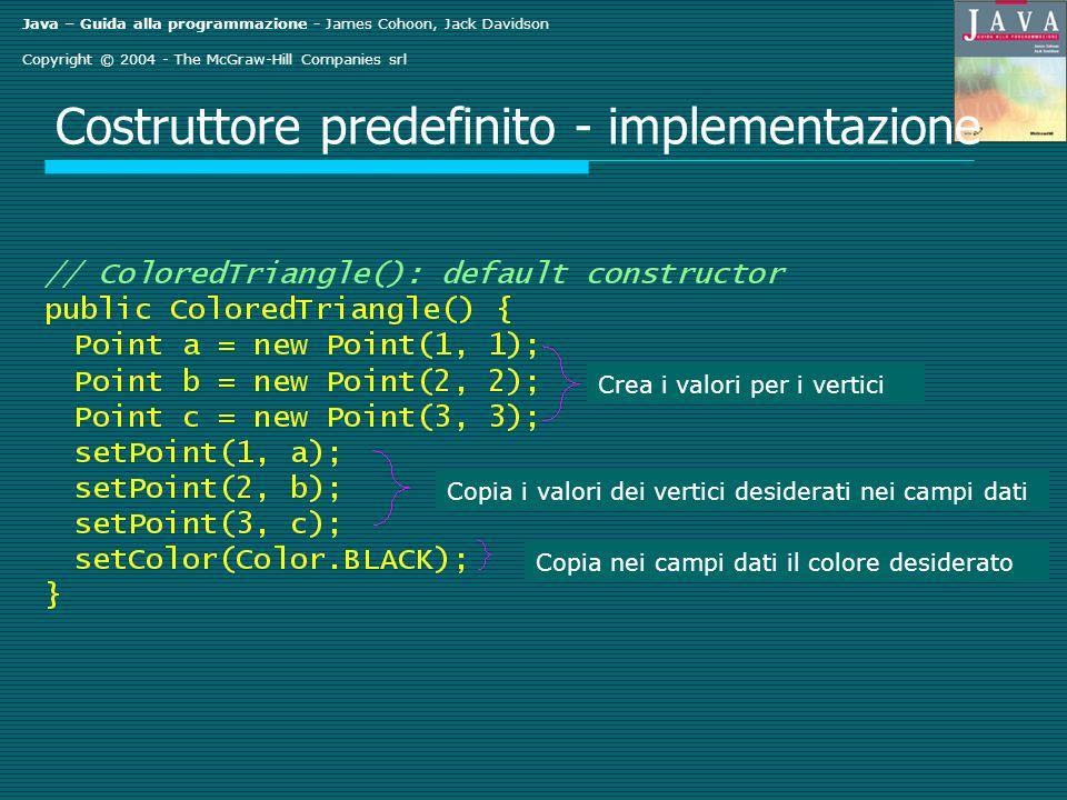 Java – Guida alla programmazione - James Cohoon, Jack Davidson Copyright © 2004 - The McGraw-Hill Companies srl Costruttore predefinito - implementazi