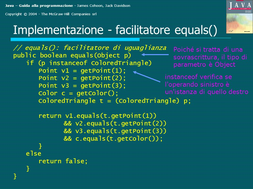 Java – Guida alla programmazione - James Cohoon, Jack Davidson Copyright © 2004 - The McGraw-Hill Companies srl // equals(): facilitatore di uguaglianza public boolean equals(Object p) if (p instanceof ColoredTriangle) Point v1 = getPoint(1); Point v2 = getPoint(2); Point v3 = getPoint(3); Color c = getColor(); ColoredTriangle t = (ColoredTriangle) p; return v1.equals(t.getPoint(1)) && v2.equals(t.getPoint(2)) && v3.equals(t.getPoint(3)) && c.equals(t.getColor()); } else return false; } Implementazione - facilitatore equals() instanceof verifica se l operando sinistro è un istanza di quello destro Poiché si tratta di una sovrascrittura, il tipo di parametro è Object