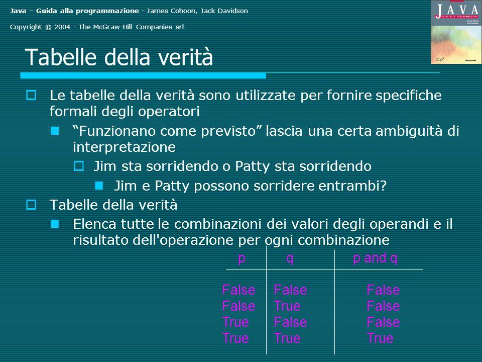 Java – Guida alla programmazione - James Cohoon, Jack Davidson Copyright © 2004 - The McGraw-Hill Companies srl Attenzione ai valori in virgola mobile Considerare double a = 1; double b = 0.1 + 0.1 + 0.1 + 0.1 + 0.1 + 0.1 + 0.1 + 0.1 + 0.1 + 0.1 double c = 9999999999999999; Due espressioni true.