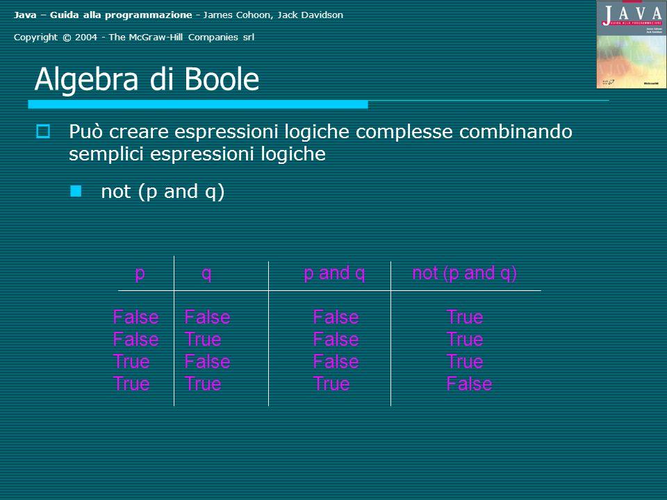 Java – Guida alla programmazione - James Cohoon, Jack Davidson Copyright © 2004 - The McGraw-Hill Companies srl Leggi di DeMorgan not (p and q) equivale a (not p) or (not q) ( not p) or pq p and q not (p and q) ( not p) (not q) ( not q) False False False True True True True False True False True True False True True False False True False True True True True True False False False False