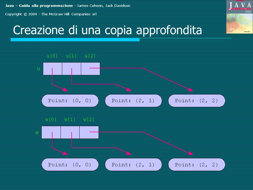 Java – Guida alla programmazione - James Cohoon, Jack Davidson Copyright © 2004 - The McGraw-Hill Companies srl Creazione di una copia approfondita