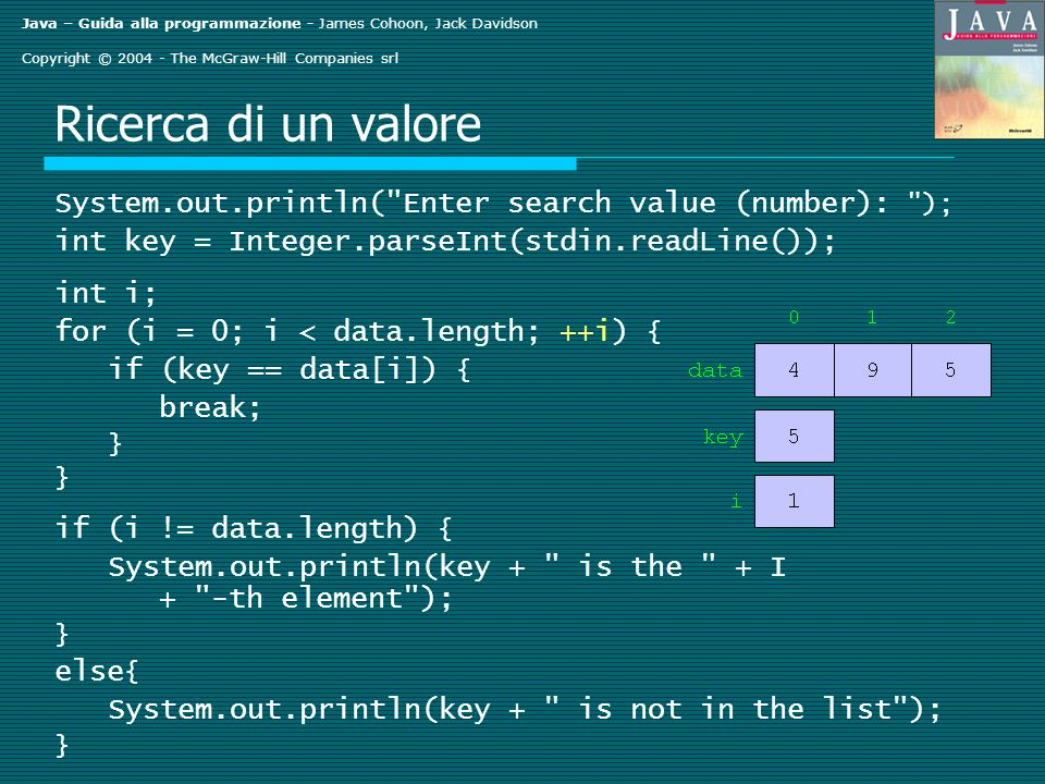 Java – Guida alla programmazione - James Cohoon, Jack Davidson Copyright © 2004 - The McGraw-Hill Companies srl Ricerca di un valore System.out.println( Enter search value (number): ); int key = Integer.parseInt(stdin.readLine()); int i; for (i = 0; i < data.length; ++i) { if (key == data[i]) { break; } if (i != data.length) { System.out.println(key + is the + I + -th element ); } else { System.out.println(key + is not in the list ); }