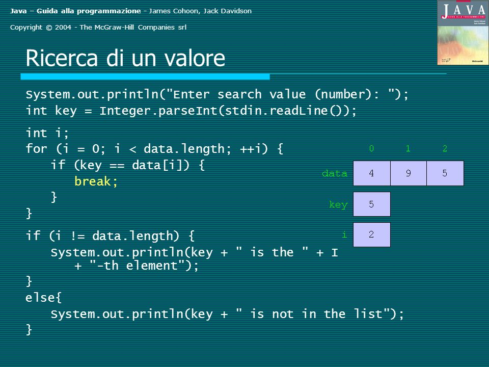 Java – Guida alla programmazione - James Cohoon, Jack Davidson Copyright © 2004 - The McGraw-Hill Companies srl Ricerca di un valore System.out.println( Enter search value (number): ); int key = Integer.parseInt(stdin.readLine()); int i; for (i = 0; i < data.length; ++i) { if (key == data[i]) { break; } if (i != data.length) { System.out.println(key + is the + I + -th element ); } else{ System.out.println(key + is not in the list ); }