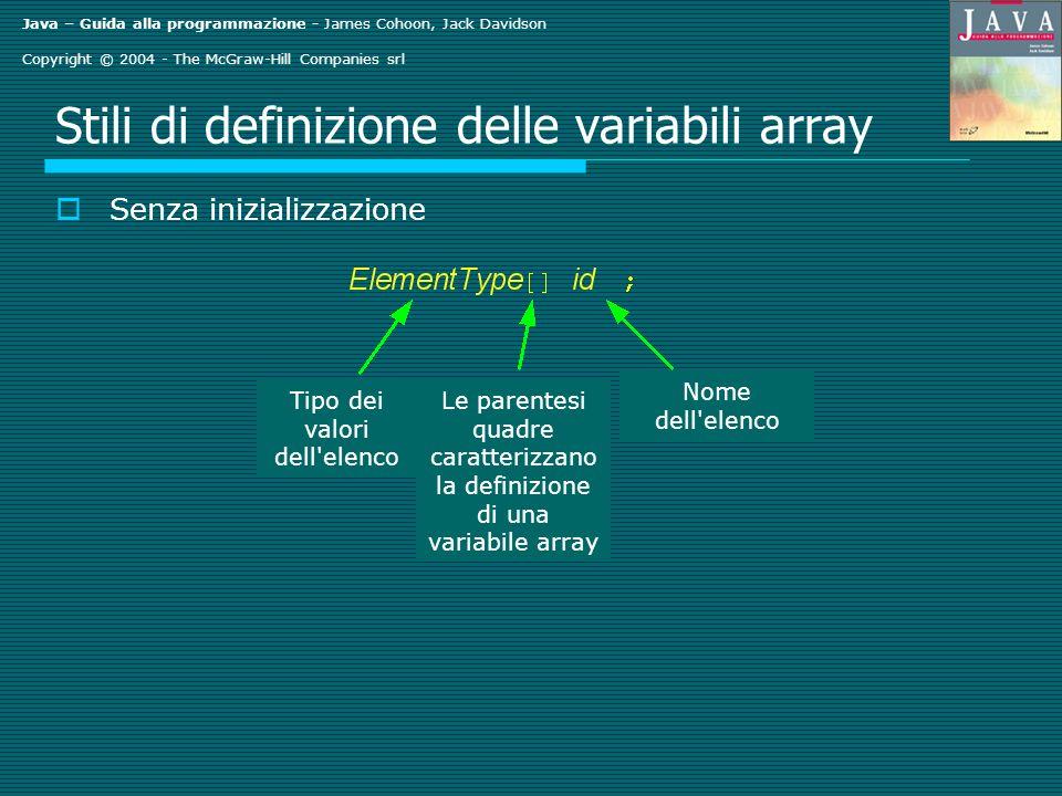 Java – Guida alla programmazione - James Cohoon, Jack Davidson Copyright © 2004 - The McGraw-Hill Companies srl Considerare Segmento int[] b = new int[100]; b[-1] = 0; b[100] = 0; Provoca La variabile array fa riferimento a un nuovo elenco di 100 interi Ogni elemento è inizializzato a 0 Due eccezioni da lanciare -1 non è un indice valido (troppo piccolo) 100 non è un indice valido (troppo grande) IndexOutOfBoundsException