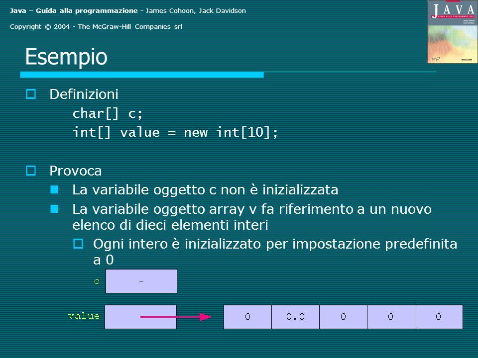 Java – Guida alla programmazione - James Cohoon, Jack Davidson Copyright © 2004 - The McGraw-Hill Companies srl Method putList() di ArrayTools.java public static void putList(int[] data) for (int i = 0; i < data.length; ++i) System.out.println(data[i]); } Considerare int[] score = 6, 9, 82, 11, 29, 85, 11, 28, 91 }; putList(score);