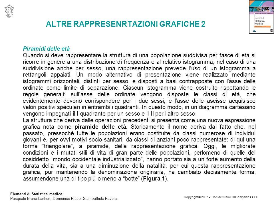 Elementi di Statistica medica Pasquale Bruno Lantieri, Domenico Risso, Giambattista Ravera Copyright © 2007 – The McGraw-Hill Companies s.r.l. ALTRE R