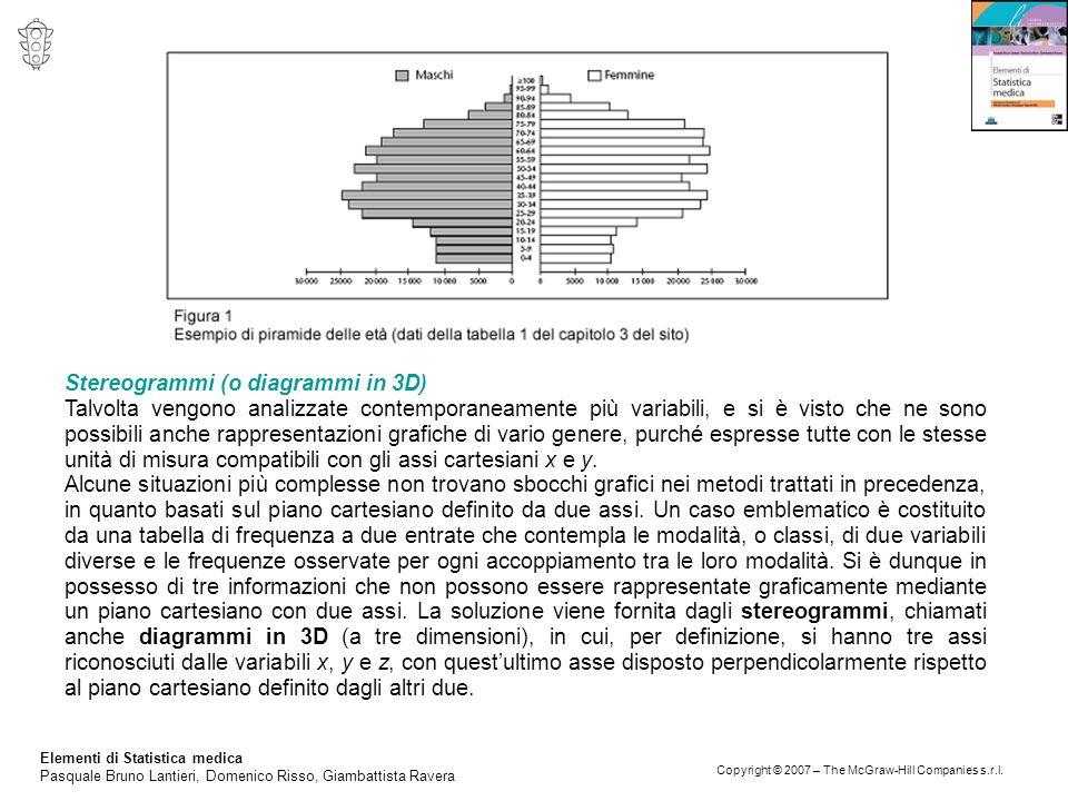 Elementi di Statistica medica Pasquale Bruno Lantieri, Domenico Risso, Giambattista Ravera Copyright © 2007 – The McGraw-Hill Companies s.r.l. Stereog