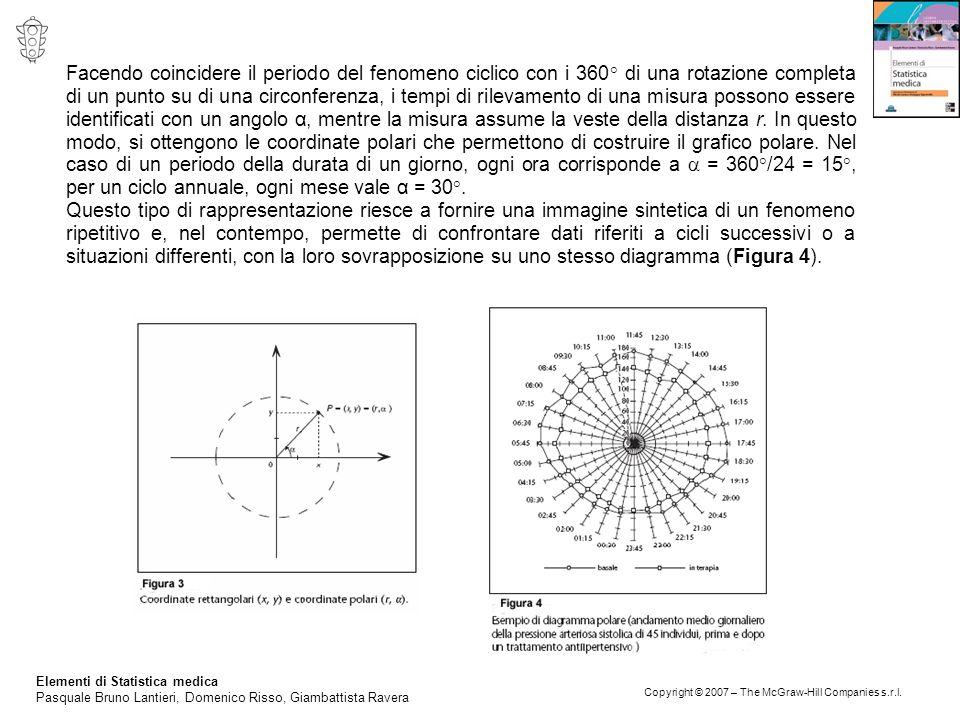 Elementi di Statistica medica Pasquale Bruno Lantieri, Domenico Risso, Giambattista Ravera Copyright © 2007 – The McGraw-Hill Companies s.r.l. Facendo