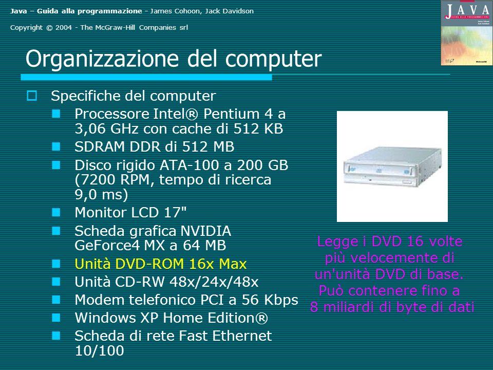 Java – Guida alla programmazione - James Cohoon, Jack Davidson Copyright © 2004 - The McGraw-Hill Companies srl Organizzazione del computer Specifiche del computer Processore Intel® Pentium 4 a 3,06 GHz con cache di 512 KB SDRAM DDR di 512 MB Disco rigido ATA-100 a 200 GB (7200 RPM, tempo di ricerca 9,0 ms) Monitor LCD 17 Scheda grafica NVIDIA GeForce4 MX a 64 MB Unità DVD-ROM 16x Max Unità CD-RW 48x/24x/48x Modem telefonico PCI a 56 Kbps Windows XP Home Edition® Scheda di rete Fast Ethernet 10/100 Legge i DVD 16 volte più velocemente di un unità DVD di base.