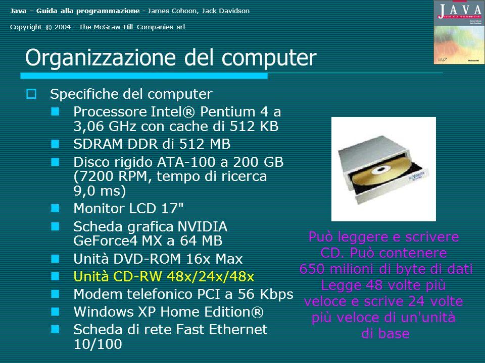 Java – Guida alla programmazione - James Cohoon, Jack Davidson Copyright © 2004 - The McGraw-Hill Companies srl Organizzazione del computer Specifiche del computer Processore Intel® Pentium 4 a 3,06 GHz con cache di 512 KB SDRAM DDR di 512 MB Disco rigido ATA-100 a 200 GB (7200 RPM, tempo di ricerca 9,0 ms) Monitor LCD 17 Scheda grafica NVIDIA GeForce4 MX a 64 MB Unità DVD-ROM 16x Max Unità CD-RW 48x/24x/48x Modem telefonico PCI a 56 Kbps Windows XP Home Edition® Scheda di rete Fast Ethernet 10/100 Può leggere e scrivere CD.