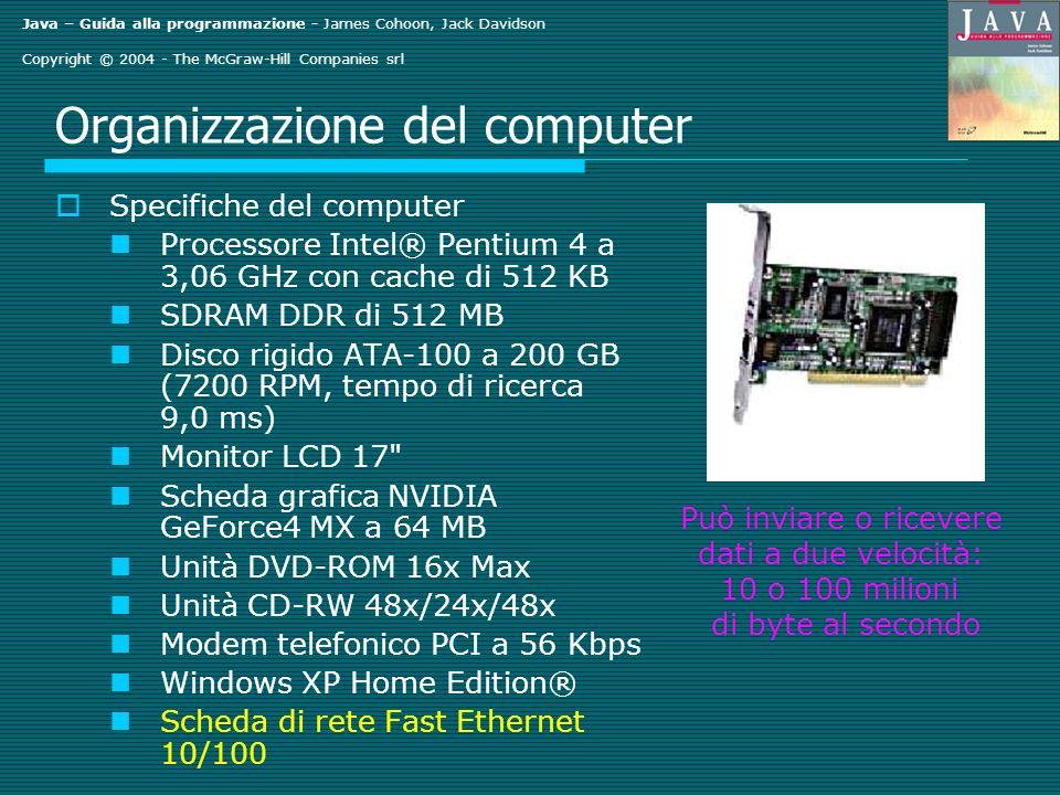 Java – Guida alla programmazione - James Cohoon, Jack Davidson Copyright © 2004 - The McGraw-Hill Companies srl Organizzazione del computer Specifiche del computer Processore Intel® Pentium 4 a 3,06 GHz con cache di 512 KB SDRAM DDR di 512 MB Disco rigido ATA-100 a 200 GB (7200 RPM, tempo di ricerca 9,0 ms) Monitor LCD 17 Scheda grafica NVIDIA GeForce4 MX a 64 MB Unità DVD-ROM 16x Max Unità CD-RW 48x/24x/48x Modem telefonico PCI a 56 Kbps Windows XP Home Edition® Scheda di rete Fast Ethernet 10/100 Può inviare o ricevere dati a due velocità: 10 o 100 milioni di byte al secondo
