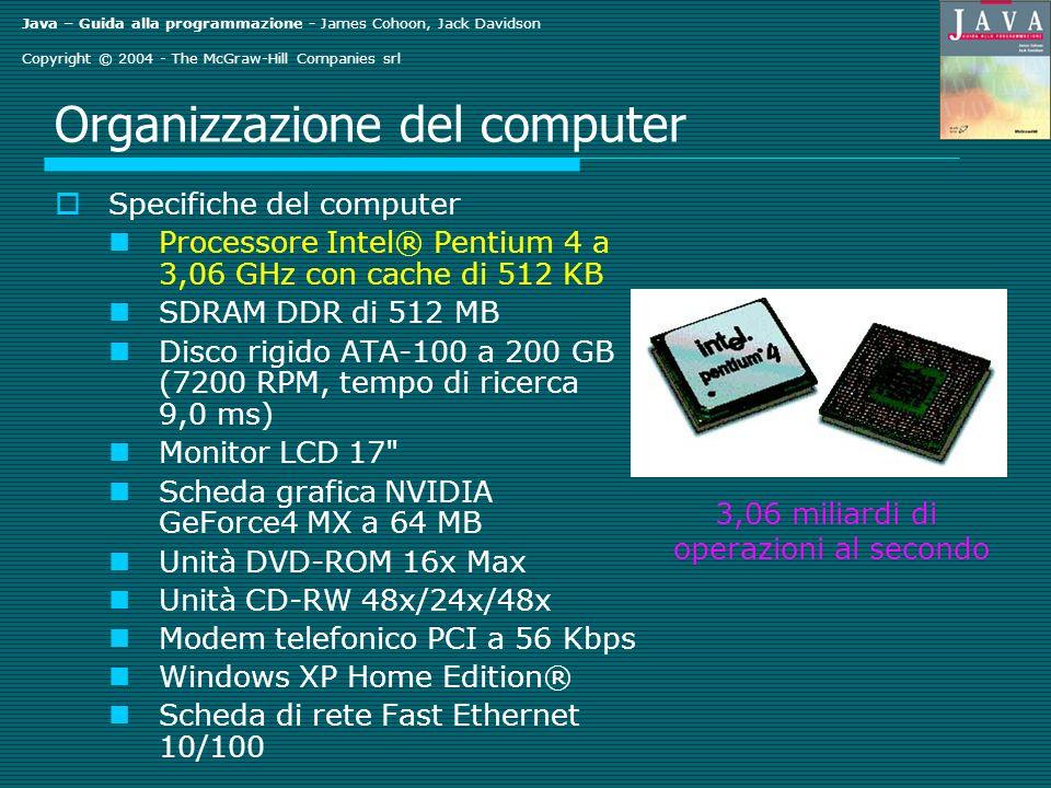 Java – Guida alla programmazione - James Cohoon, Jack Davidson Copyright © 2004 - The McGraw-Hill Companies srl Organizzazione del computer Specifiche del computer Processore Intel® Pentium 4 a 3,06 GHz con cache di 512 KB SDRAM DDR di 512 MB Disco rigido ATA-100 a 200 GB (7200 RPM, tempo di ricerca 9,0 ms) Monitor LCD 17 Scheda grafica NVIDIA GeForce4 MX a 64 MB Unità DVD-ROM 16x Max Unità CD-RW 48x/24x/48x Modem telefonico PCI a 56 Kbps Windows XP Home Edition® Scheda di rete Fast Ethernet 10/100 3,06 miliardi di operazioni al secondo