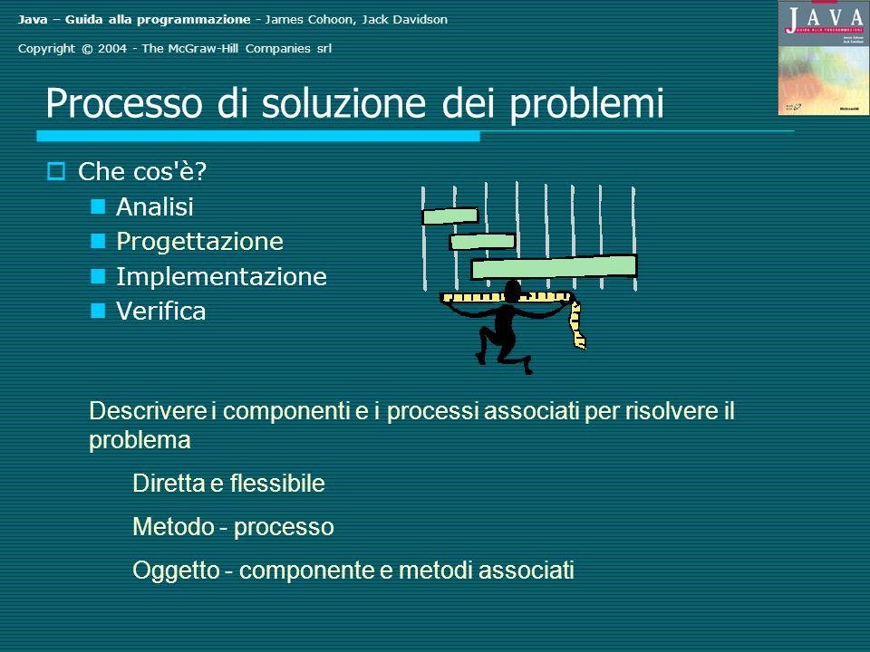 Java – Guida alla programmazione - James Cohoon, Jack Davidson Copyright © 2004 - The McGraw-Hill Companies srl Processo di soluzione dei problemi Che cos è.