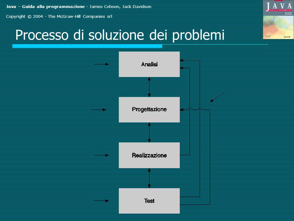 Java – Guida alla programmazione - James Cohoon, Jack Davidson Copyright © 2004 - The McGraw-Hill Companies srl Processo di soluzione dei problemi