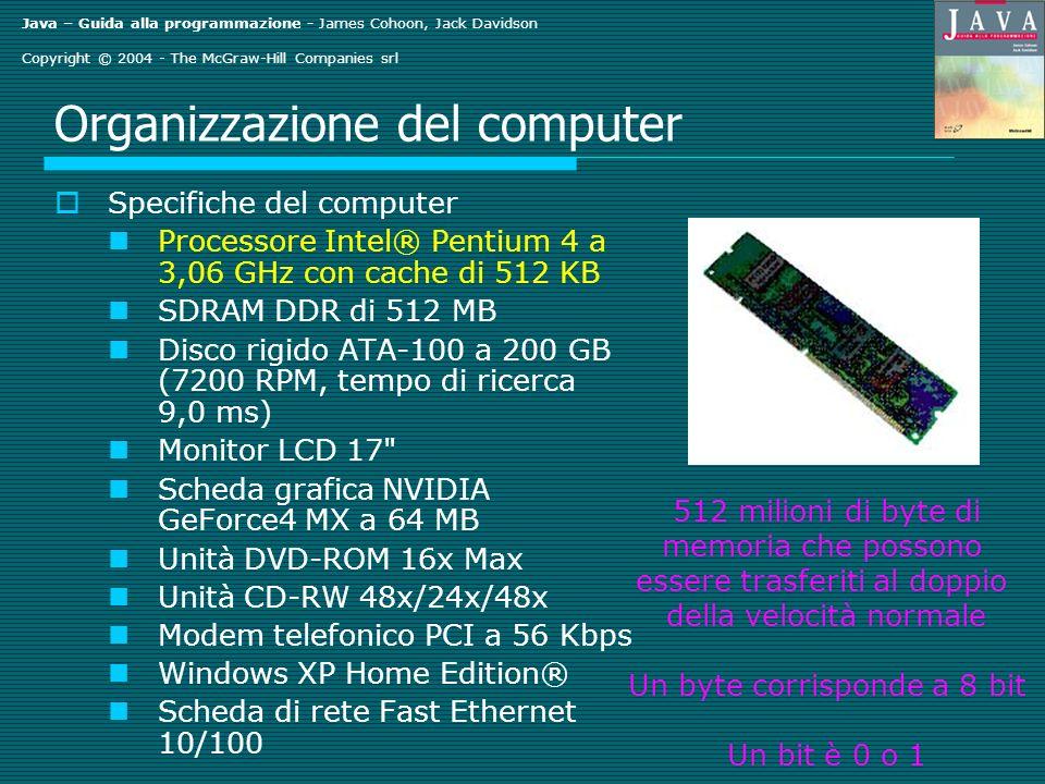 Java – Guida alla programmazione - James Cohoon, Jack Davidson Copyright © 2004 - The McGraw-Hill Companies srl Organizzazione del computer Specifiche del computer Processore Intel® Pentium 4 a 3,06 GHz con cache di 512 KB SDRAM DDR di 512 MB Disco rigido ATA-100 a 200 GB (7200 RPM, tempo di ricerca 9,0 ms) Monitor LCD 17 Scheda grafica NVIDIA GeForce4 MX a 64 MB Unità DVD-ROM 16x Max Unità CD-RW 48x/24x/48x Modem telefonico PCI a 56 Kbps Windows XP Home Edition® Scheda di rete Fast Ethernet 10/100 512 milioni di byte di memoria che possono essere trasferiti al doppio della velocità normale Un byte corrisponde a 8 bit Un bit è 0 o 1