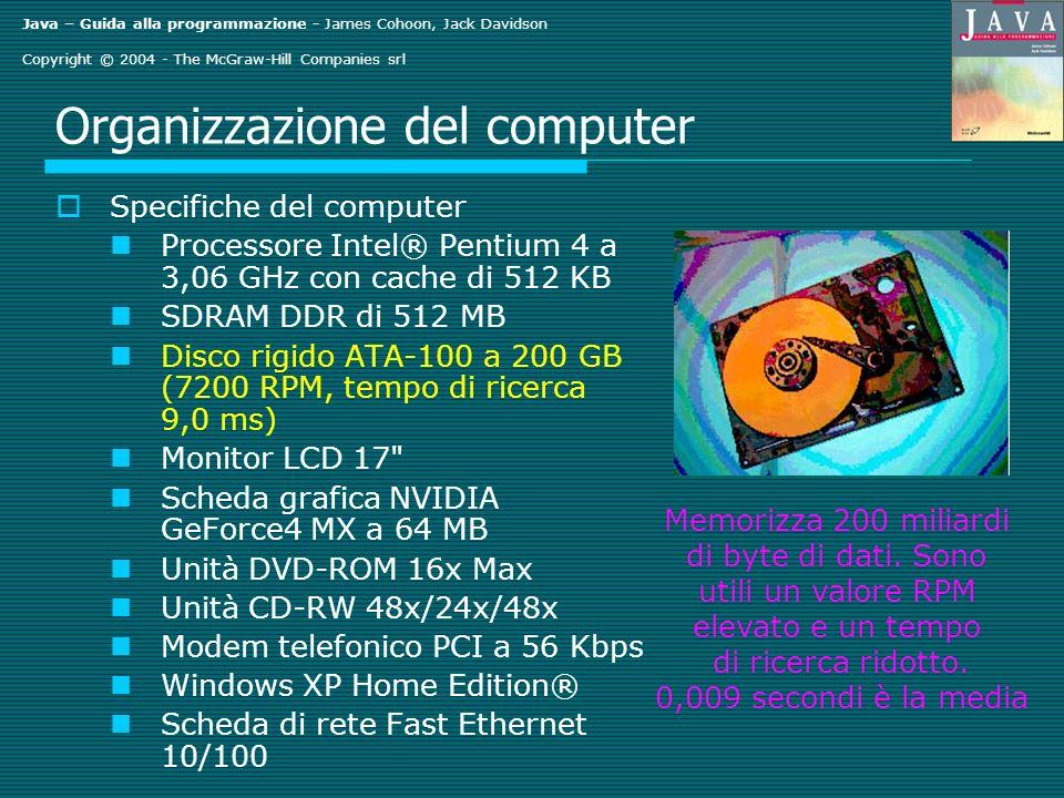 Java – Guida alla programmazione - James Cohoon, Jack Davidson Copyright © 2004 - The McGraw-Hill Companies srl Organizzazione del computer Specifiche del computer Processore Intel® Pentium 4 a 3,06 GHz con cache di 512 KB SDRAM DDR di 512 MB Disco rigido ATA-100 a 200 GB (7200 RPM, tempo di ricerca 9,0 ms) Monitor LCD 17 Scheda grafica NVIDIA GeForce4 MX a 64 MB Unità DVD-ROM 16x Max Unità CD-RW 48x/24x/48x Modem telefonico PCI a 56 Kbps Windows XP Home Edition® Scheda di rete Fast Ethernet 10/100 17 sulla diagonale.