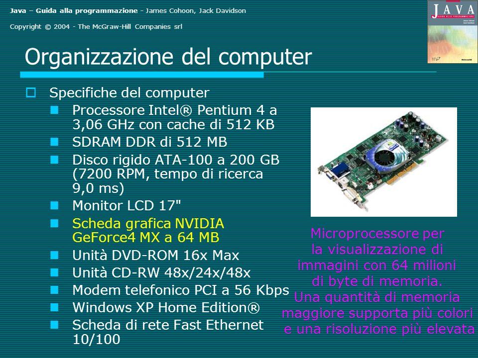Java – Guida alla programmazione - James Cohoon, Jack Davidson Copyright © 2004 - The McGraw-Hill Companies srl Organizzazione del computer Specifiche del computer Processore Intel® Pentium 4 a 3,06 GHz con cache di 512 KB SDRAM DDR di 512 MB Disco rigido ATA-100 a 200 GB (7200 RPM, tempo di ricerca 9,0 ms) Monitor LCD 17 Scheda grafica NVIDIA GeForce4 MX a 64 MB Unità DVD-ROM 16x Max Unità CD-RW 48x/24x/48x Modem telefonico PCI a 56 Kbps Windows XP Home Edition® Scheda di rete Fast Ethernet 10/100 Microprocessore per la visualizzazione di immagini con 64 milioni di byte di memoria.