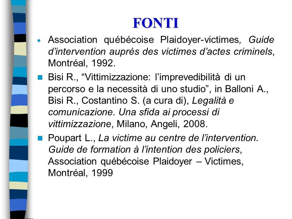FONTI Association québécoise Plaidoyer-victimes, Guide dintervention auprès des victimes dactes criminels, Montréal, 1992. Bisi R., Vittimizzazione: l