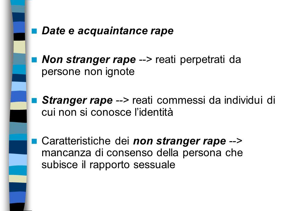 Date e acquaintance rape Non stranger rape --> reati perpetrati da persone non ignote Stranger rape --> reati commessi da individui di cui non si cono