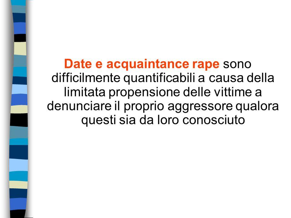Date e acquaintance rape sono difficilmente quantificabili a causa della limitata propensione delle vittime a denunciare il proprio aggressore qualora