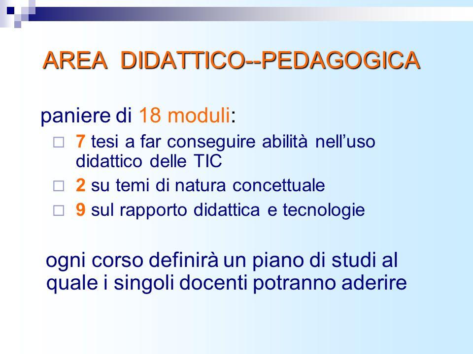 MODELLO DIDATTICO Sistema blended articolato in: attività in presenza classi virtuali forum tematici e disciplinari laboratori in rete http://puntoedu.indire.it/